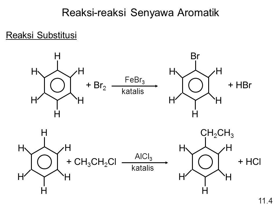 Reaksi-reaksi Senyawa Aromatik H H H H H H Br H H H H H + HBr+ Br 2 FeBr 3 katalis H H H H H H CH 2 CH 3 H H H H H + HCl+ CH 3 CH 2 Cl AlCl 3 katalis
