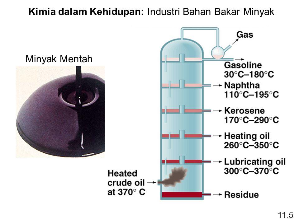 Kimia dalam Kehidupan: Industri Bahan Bakar Minyak Minyak Mentah 11.5