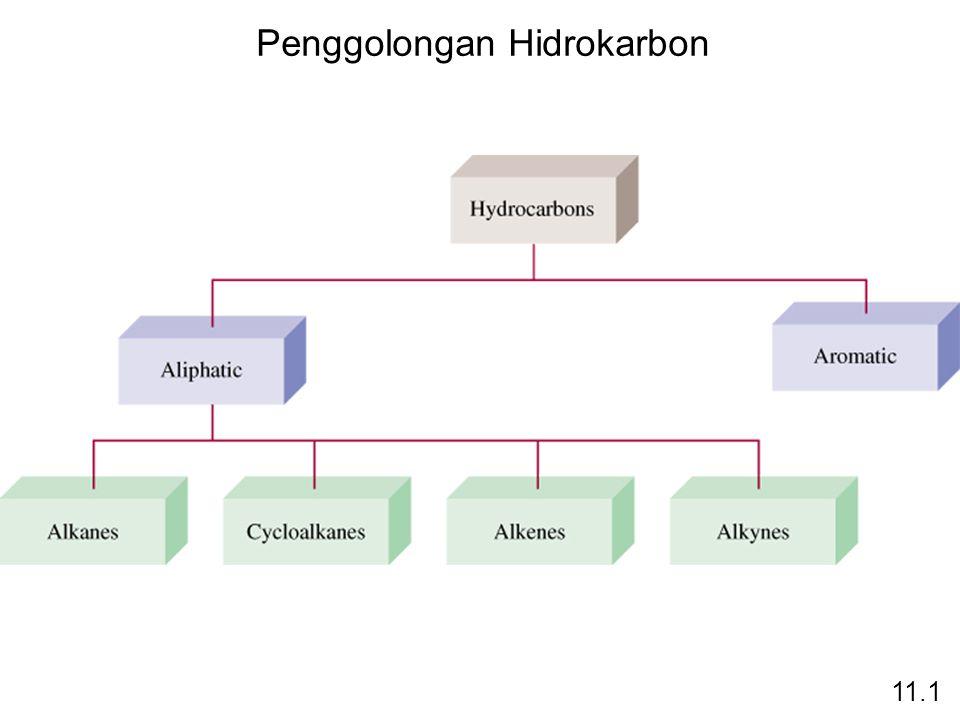 Reaksi –reaksi Alkana CH 4 (g) + 2O 2 (g) CO 2 (g) + 2H 2 O (l)  H 0 = -890,4 kJ Pembakaran Halogenasi CH 4 (g) + Cl 2 (g) CH 3 Cl (g) + HCl (g) cahaya Cl 2 + energi Cl + Cl Cl + CH H H H CH H H + HCl CH H H + Cl Cl CCl H H H + Cl Radikal bebas – mengandung elektron yg tdk berpasangan => sangat, sangat reaktif 11.2