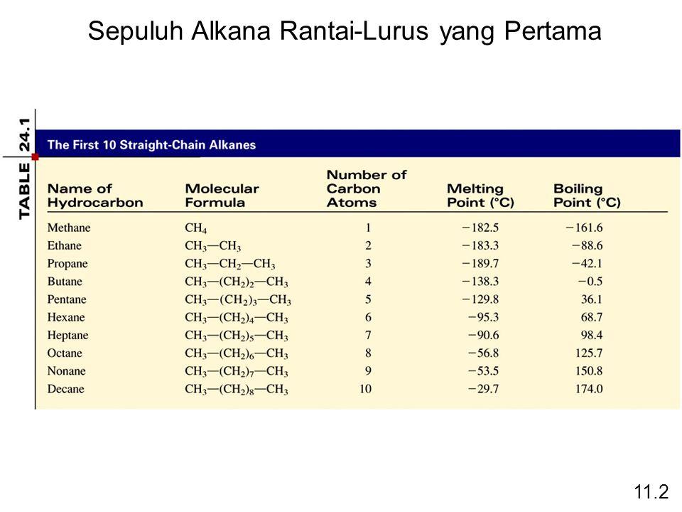 Reaksi-reaksi Senyawa Aromatik H H H H H H Br H H H H H + HBr+ Br 2 FeBr 3 katalis H H H H H H CH 2 CH 3 H H H H H + HCl+ CH 3 CH 2 Cl AlCl 3 katalis Reaksi Substitusi 11.4