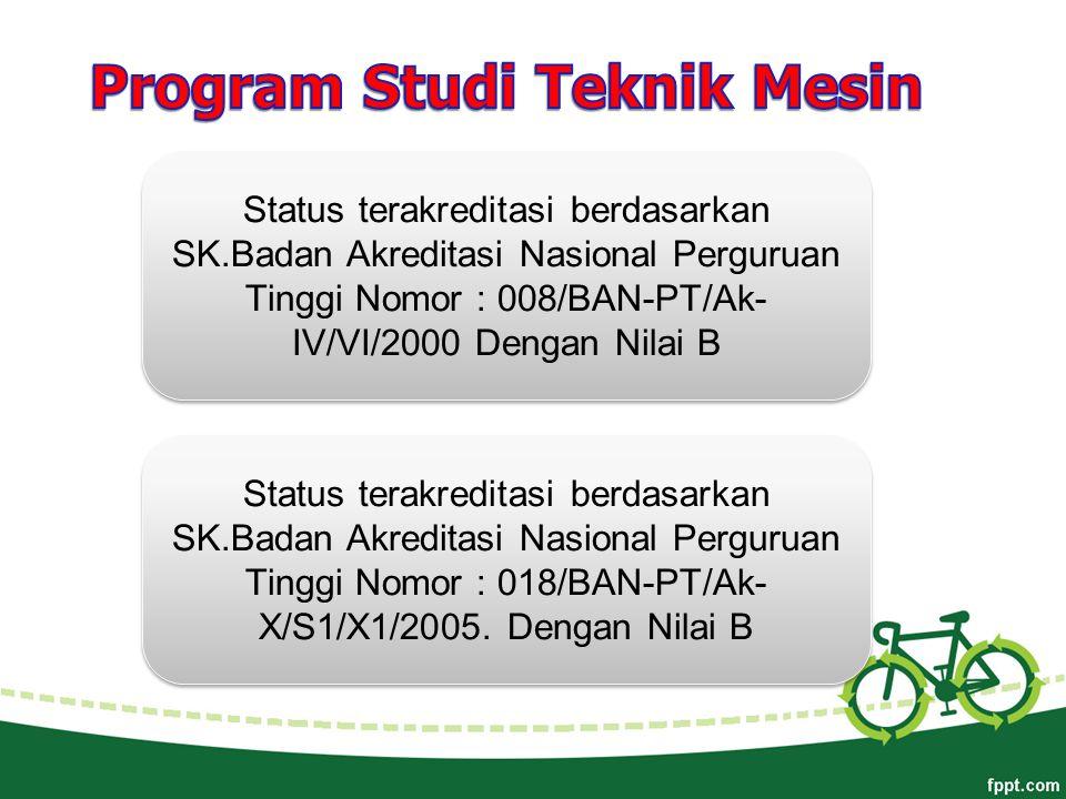 Status terakreditasi berdasarkan SK.Badan Akreditasi Nasional Perguruan Tinggi Nomor : 008/BAN-PT/Ak- IV/VI/2000 Dengan Nilai B Status terakreditasi berdasarkan SK.Badan Akreditasi Nasional Perguruan Tinggi Nomor : 018/BAN-PT/Ak- X/S1/X1/2005.