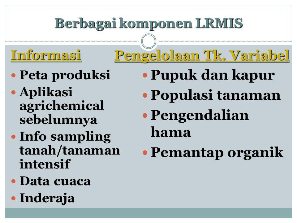 Berbagai komponen LRMIS Peta produksi Aplikasi agrichemical sebelumnya Info sampling tanah/tanaman intensif Data cuaca Inderaja Pupuk dan kapur Popula