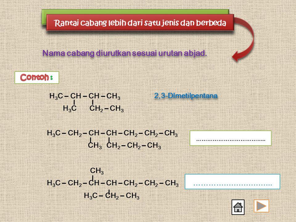 Nama cabang diurutkan sesuai urutan abjad. H 3 C — CH — CH — CH 3 H 3 C CH 2 — CH 3 2,3-DImetilpentana H 3 C — CH 2 — CH — CH — CH 2 — CH 2 — CH 3 CH