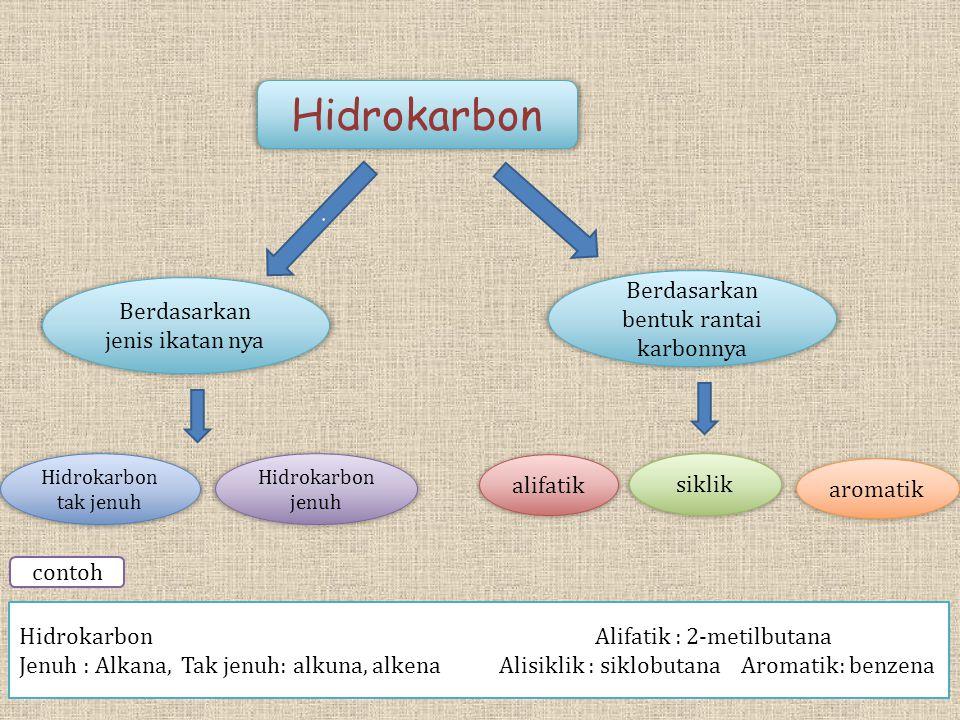 Hidrokarbon. Berdasarkan jenis ikatan nya Berdasarkan bentuk rantai karbonnya Hidrokarbon jenuh Hidrokarbon tak jenuh alifatik aromatik siklik Hidroka