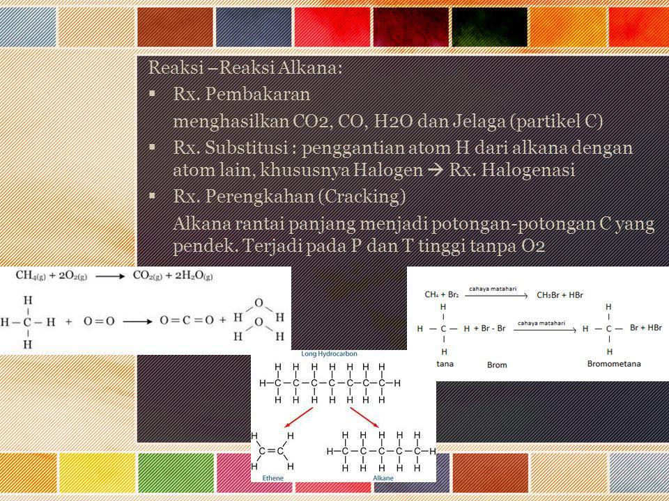 Reaksi –Reaksi Alkana:  Rx. Pembakaran menghasilkan CO2, CO, H2O dan Jelaga (partikel C)  Rx. Substitusi : penggantian atom H dari alkana dengan ato