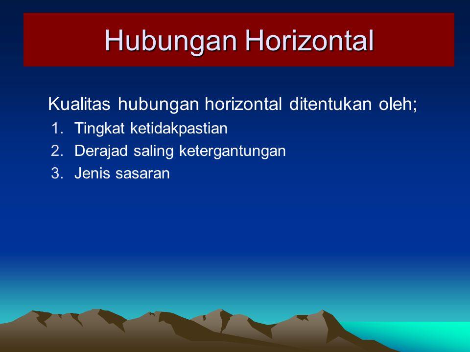 Hubungan Horizontal Kualitas hubungan horizontal ditentukan oleh; 1.Tingkat ketidakpastian 2.Derajad saling ketergantungan 3.Jenis sasaran