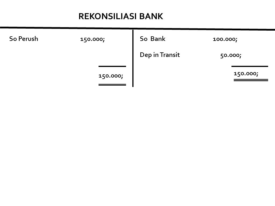 REKONSILIASI BANK So Perush 150.000;So Bank 100.000; Dep in Transit 50.000; 150.000;