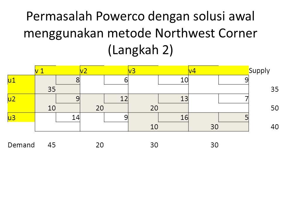 Permasalah Powerco dengan solusi awal menggunakan metode Northwest Corner (Langkah 2) v 1 v2 v3 v4 Supply u1 8 6 10 9 35 u2 9 12 13 7 10 20 50 u3 14 9 16 5 10 30 40 Demand452030