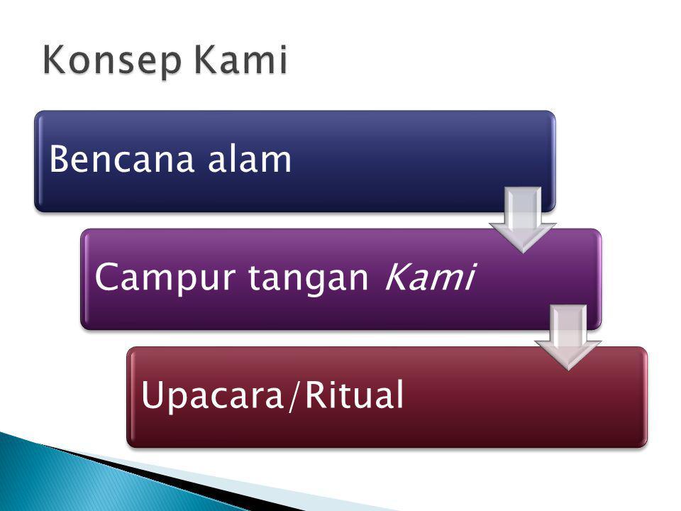 Bencana alamCampur tangan KamiUpacara/Ritual