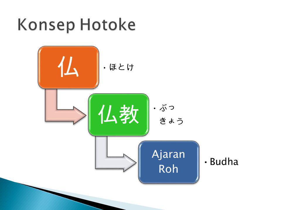 仏 ほとけ 仏教 ぶっ きょう Ajaran Roh Budha