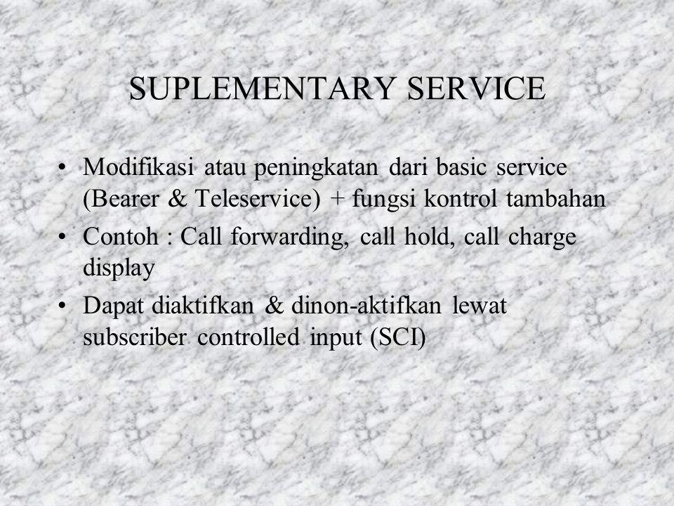 TELESERVICE Pada layanan ini fitur dan karakteristik peralatan terminal harus didefinisikan dengan jelas Menyediakan akses pada peralatan terminal pemakai (Fax, SMS dll)