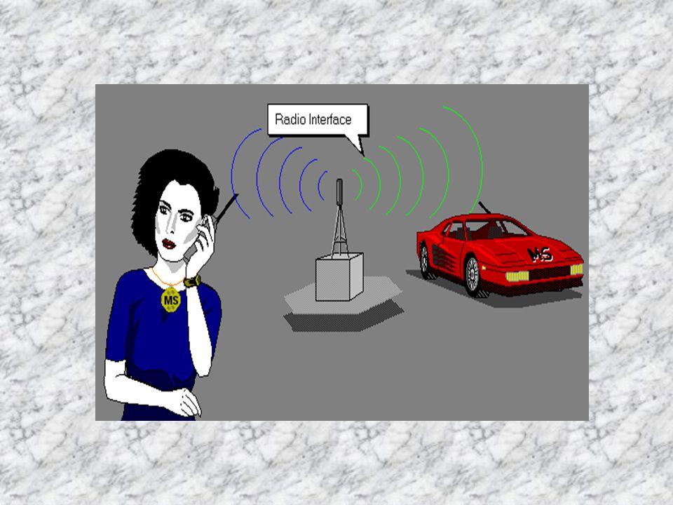 1.2 Komunikasi Bergerak MS dapat mengakses jaringan radio bergerak (radio interface) Radio Interface dilayani BS Sisi jaringan bergerak, pelanggan men