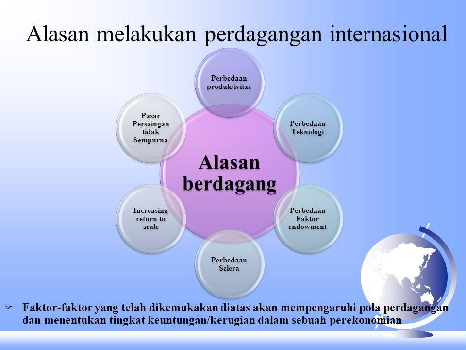 Alasan melakukan perdagangan internasional Alasan berdagang Perbedaan produktivitas Perbedaan Teknologi Perbedaan Faktor endowment Perbedaan Selera In