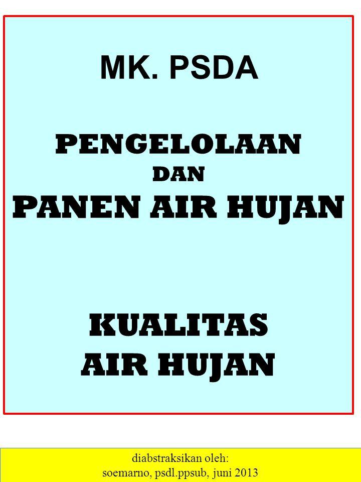 diabstraksikan oleh: soemarno, psdl.ppsub, juni 2013 PENGGUNAAN AIR HUJAN Air hujan dapat digunakan untuk BANYAK tujuan yang membutuhkan air.