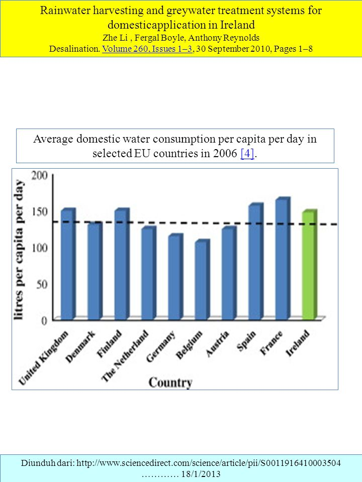 Diunduh dari: http://www.sciencedirect.com/science/article/pii/S0011916410003504 ………… 18/1/2013 Rainwater harvesting and greywater treatment systems for domesticapplication in Ireland Zhe Li, Fergal Boyle, Anthony Reynolds Desalination.