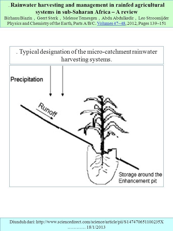 Diunduh dari: http://www.sciencedirect.com/science/article/pii/S147470651100235X ………… 18/1/2013. Rainwater harvesting and management in rainfed agricu