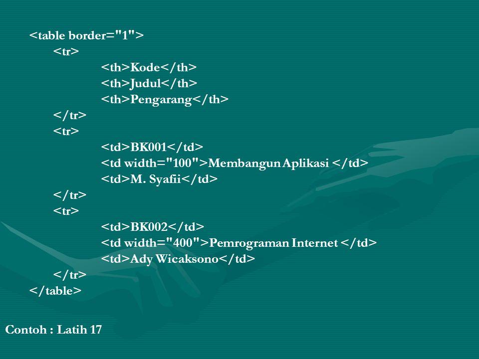Kode Judul Pengarang BK001 Membangun Aplikasi M.