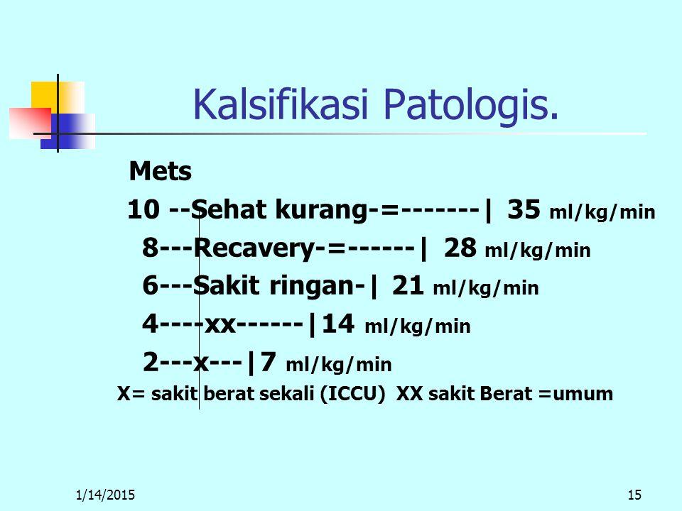1/14/201515 Kalsifikasi Patologis.