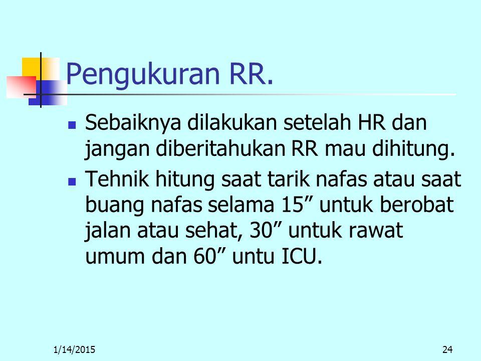 1/14/201524 Pengukuran RR. Sebaiknya dilakukan setelah HR dan jangan diberitahukan RR mau dihitung.