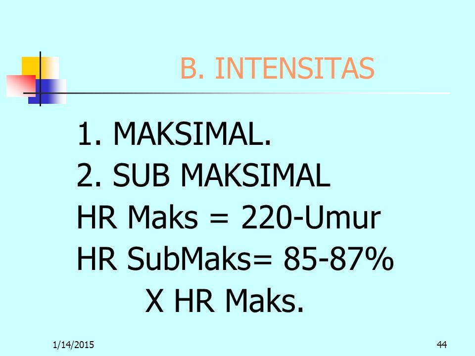 1/14/201544 B. INTENSITAS 1. MAKSIMAL. 2.