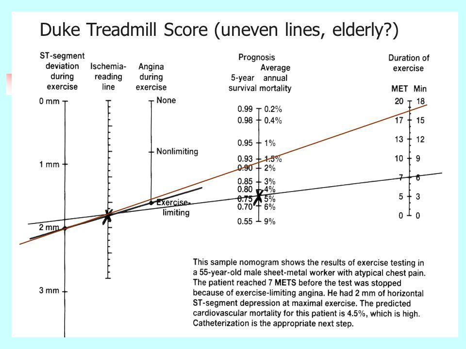 Duke Treadmill Score (uneven lines, elderly )