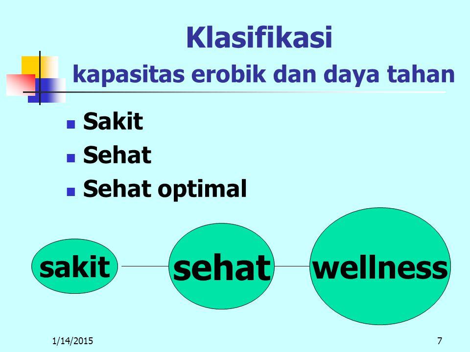 1/14/20157 Klasifikasi kapasitas erobik dan daya tahan Sakit Sehat Sehat optimal sakit wellness sehat