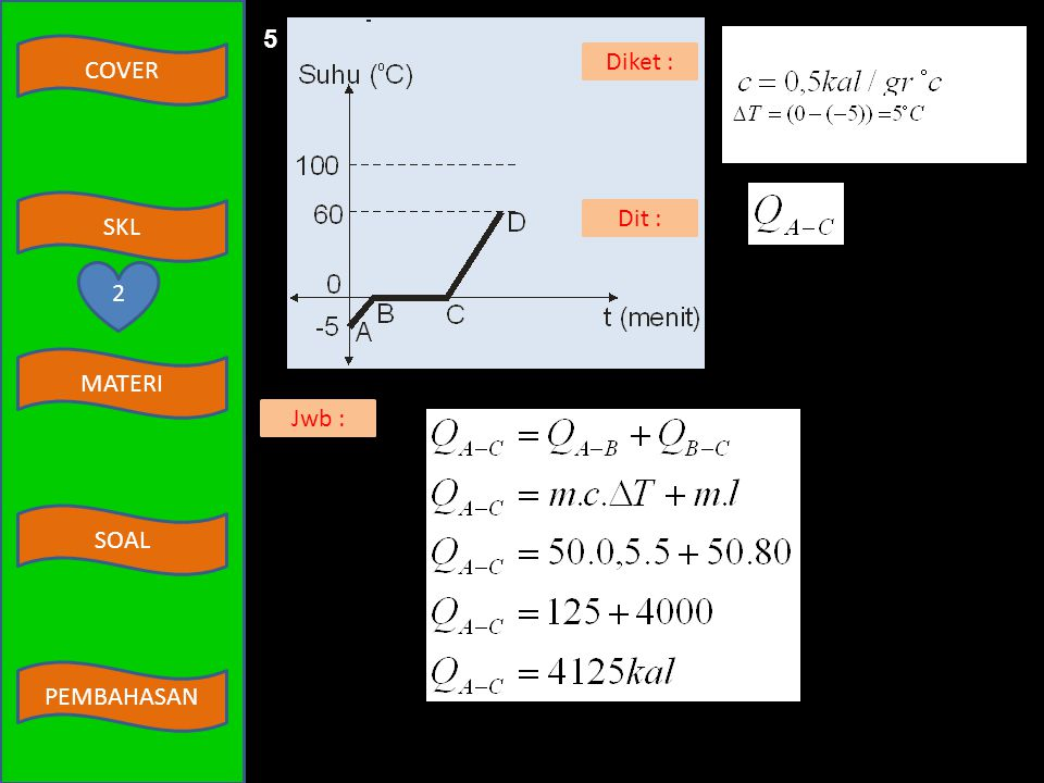 COVER MATERI SKL SOAL PEMBAHASAN m = 40 gr v = 65 – 45 ml = 20 ml Diket: = ……… Dit: Jwb : 3. Sebuah benda dimasukkan ke dalam gelas ukur seperti pada