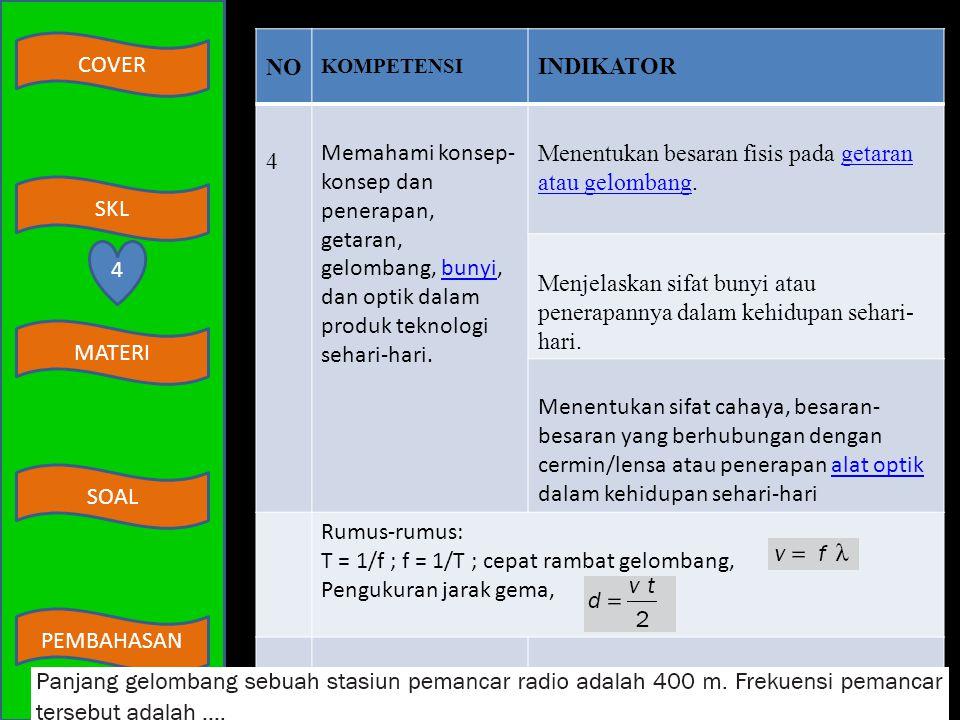 COVER MATERI SKL SOAL PEMBAHASAN NO KOMPETENSI INDIKATOR 3 Mendeskripsikan dasar-dasar mekanika (gerak, gaya, usaha, dan energi) serta penerapan konse