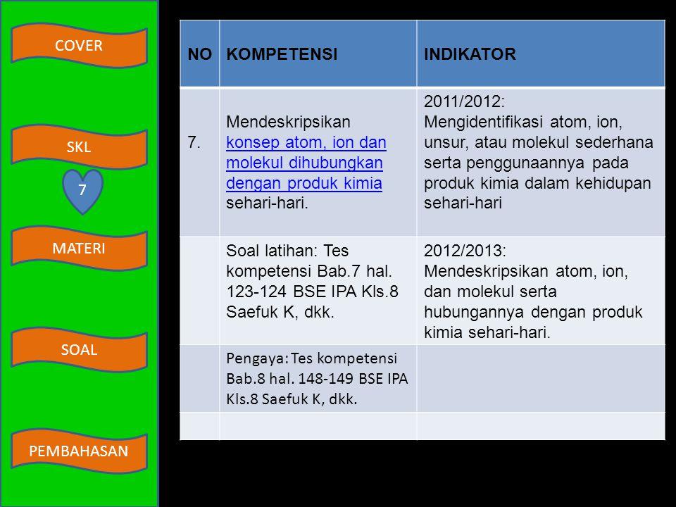 COVER MATERI SKL SOAL PEMBAHASAN NOKOMPETENSIINDIKATOR 6. Memahami sistem tata surya dan proses yang terjadi didalamnya.sistem tata surya 2011/2012: M