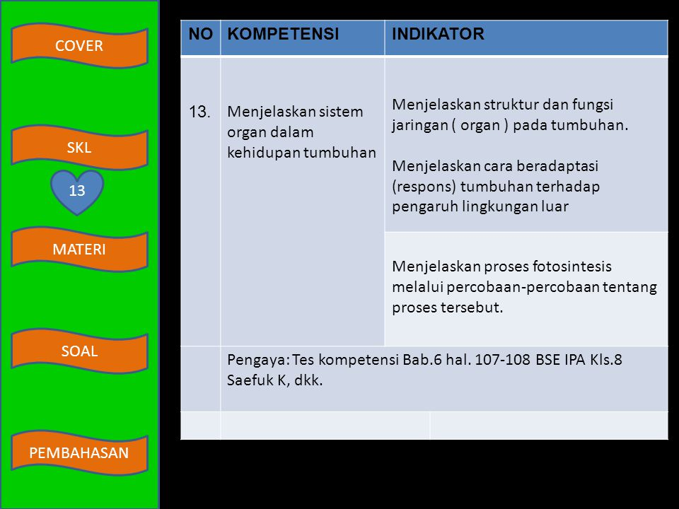 COVER MATERI SKL SOAL PEMBAHASAN NOKOMPETENSIINDIKATOR 12. Menjelaskan sistem organ pada manusia. Bahan Pengaya: Tes kompetensi Bab.2 hal.35, Bab.3 ha