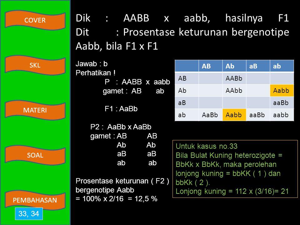 COVER MATERI SKL SOAL PEMBAHASAN Produk Bioteknologi modern dan Fungsi Sumber : Detik-detik UN IPA SMP 2012/2013, Intan Pariwara No.ProdukFungsi 1.Bet
