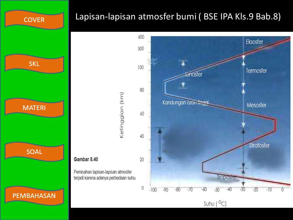 COVER MATERI SKL SOAL PEMBAHASAN Gb.8.39 Pemantulan gelombang radio oleh lapisan ionosfer ( sumber: Saeful K, dkk. BSE IPA Kls 9 Bab.8 hal.273 ) 38 No