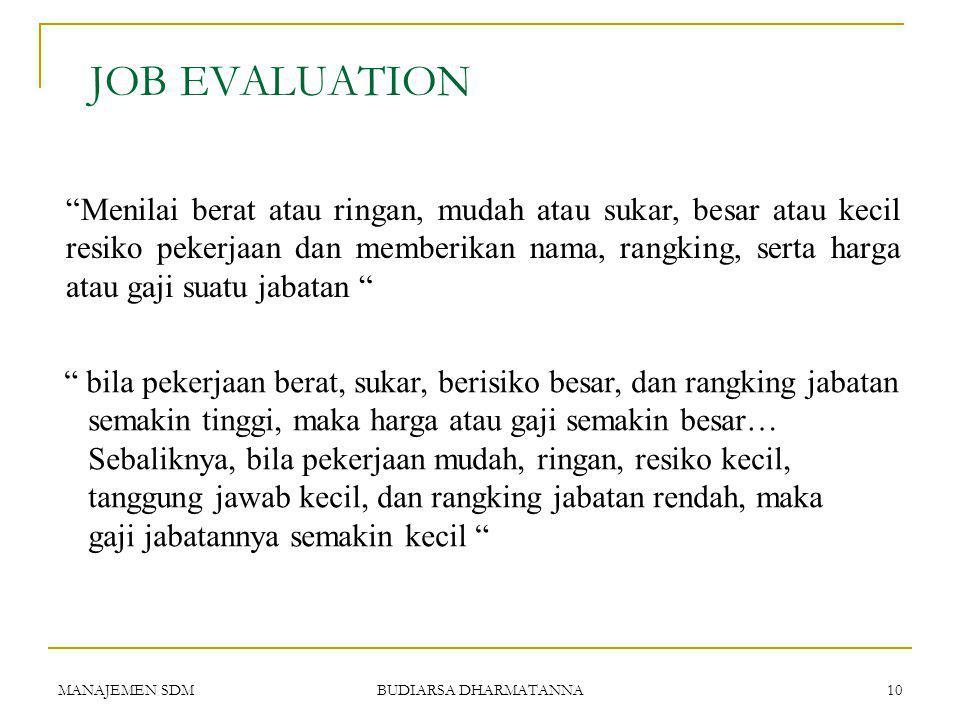 MANAJEMEN SDM BUDIARSA DHARMATANNA 9 JOB SPESIFICATION  Adalah : uraian persyaratan kualitas minimum orang yang bisa diterima agar dapat menjalankan suatu jabatan/pekerjaan dengan baik dan kompeten.