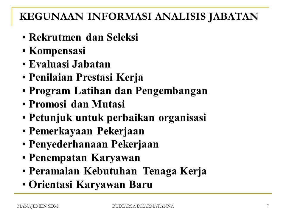 MANAJEMEN SDM BUDIARSA DHARMATANNA 6 LANGKAH-LANGKAH ANALISIS JABATAN  Tentukan kegunaan hasil informasi analisis jabatan .