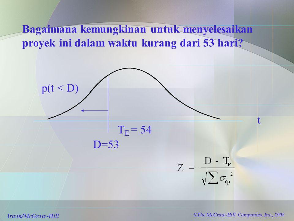 Bagaimana kemungkinan untuk menyelesaikan proyek ini dalam waktu kurang dari 53 hari? t T E = 54 p(t < D) D=53 © The McGraw-Hill Companies, Inc., 1998