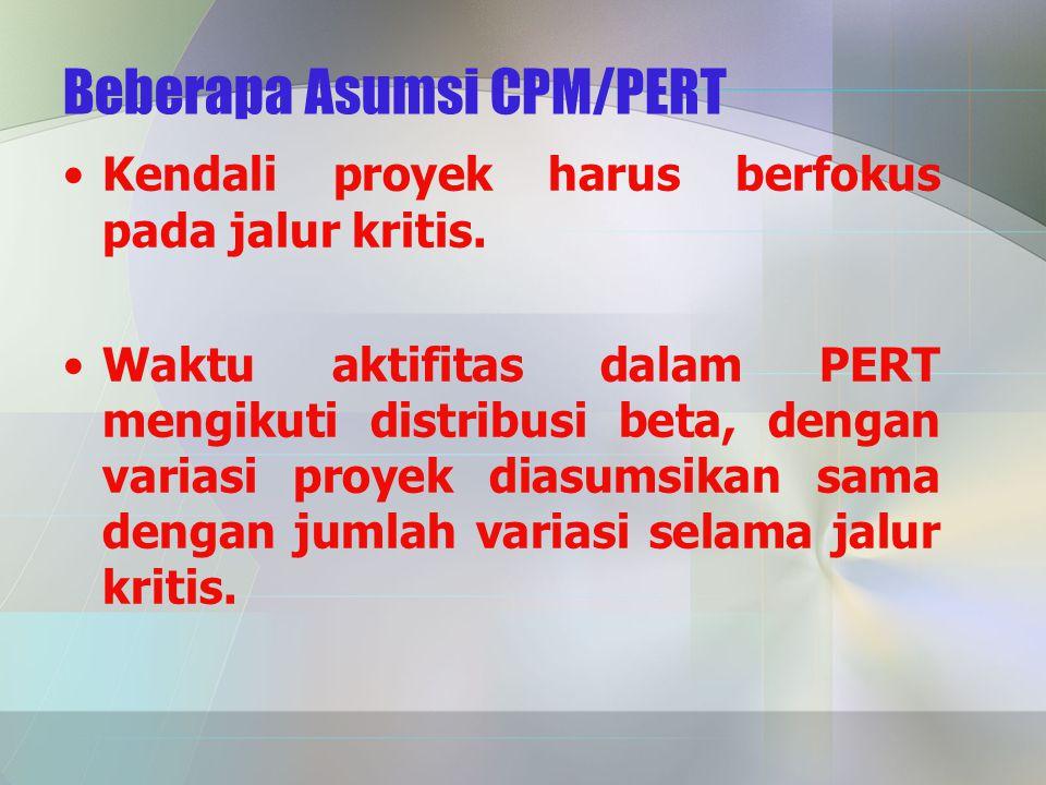 Beberapa Asumsi CPM/PERT Kendali proyek harus berfokus pada jalur kritis. Waktu aktifitas dalam PERT mengikuti distribusi beta, dengan variasi proyek