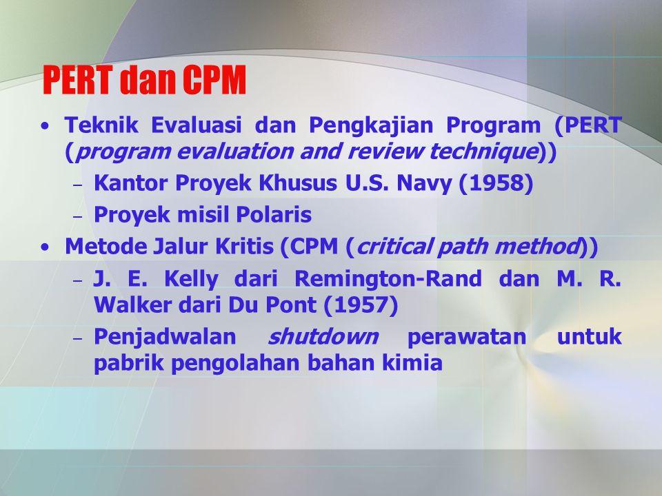 PERT dan CPM Teknik Evaluasi dan Pengkajian Program (PERT (program evaluation and review technique)) – Kantor Proyek Khusus U.S. Navy (1958) – Proyek