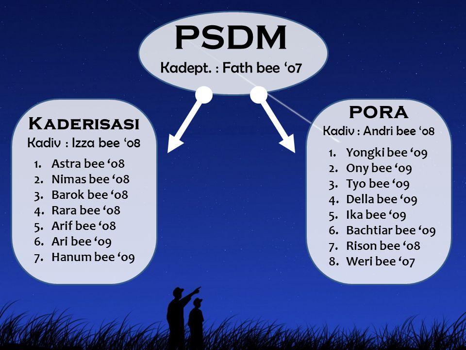 PSDM Kadept. : Fath bee 'o7 Kaderisasi Kadiv : Izza bee 'o8 PORA Kadiv : Andri bee 'o8 1.Astra bee 'o8 2.Nimas bee 'o8 3.Barok bee 'o8 4.Rara bee 'o8