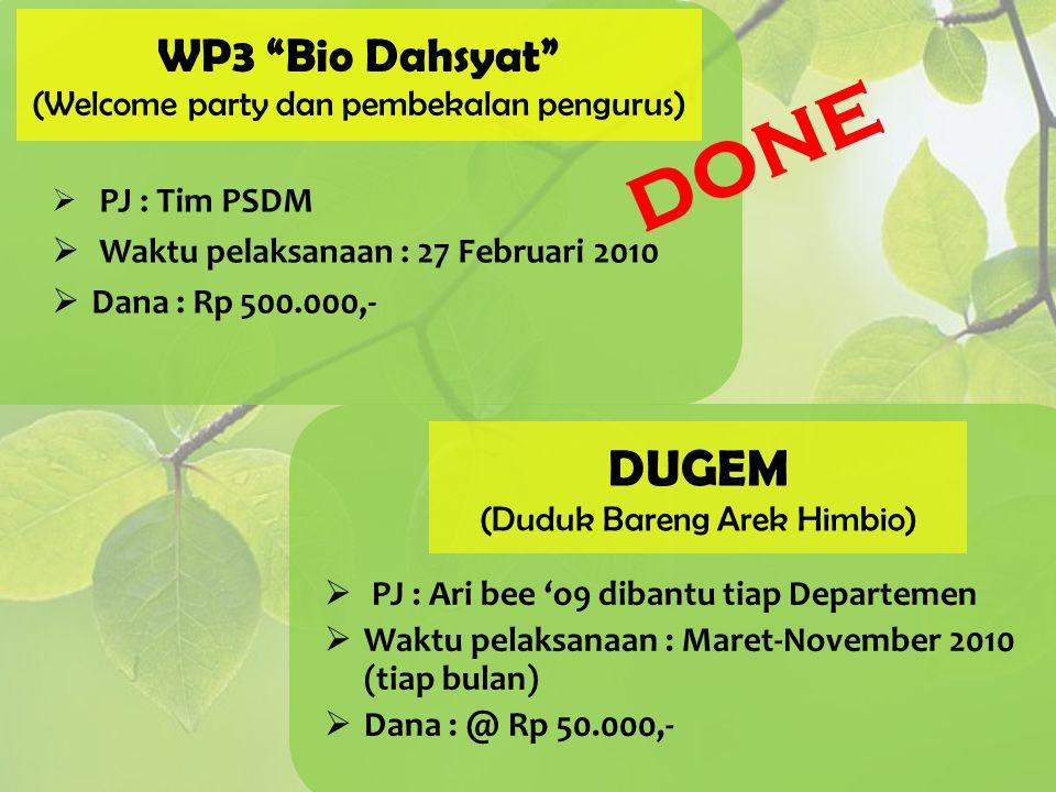 """WP3 """"Bio Dahsyat"""" (Welcome party dan pembekalan pengurus)  PJ : Tim PSDM  Waktu pelaksanaan : 27 Februari 2010  Dana : Rp 500.000,- DUGEM (Duduk Ba"""