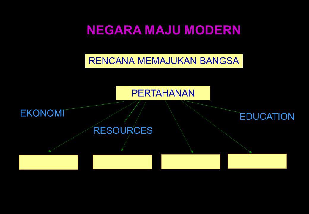 4 NEGARA MAJU MODERN RENCANA MEMAJUKAN BANGSA PERTAHANAN EKONOMI RESOURCES EDUCATION