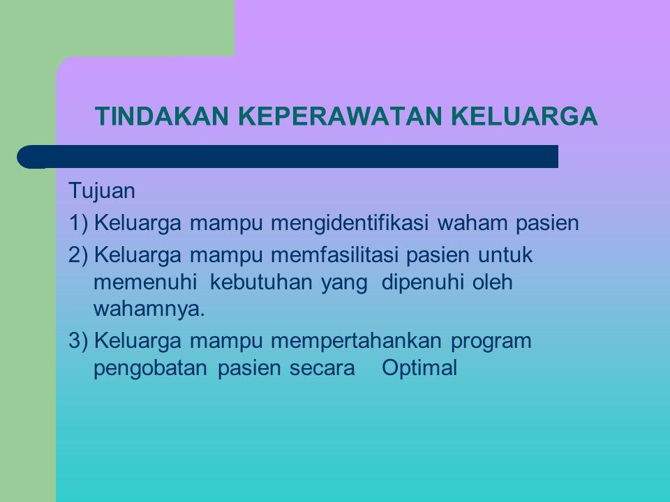 TINDAKAN KEPERAWATAN KELUARGA Tujuan 1) Keluarga mampu mengidentifikasi waham pasien 2) Keluarga mampu memfasilitasi pasien untuk memenuhi kebutuhan y