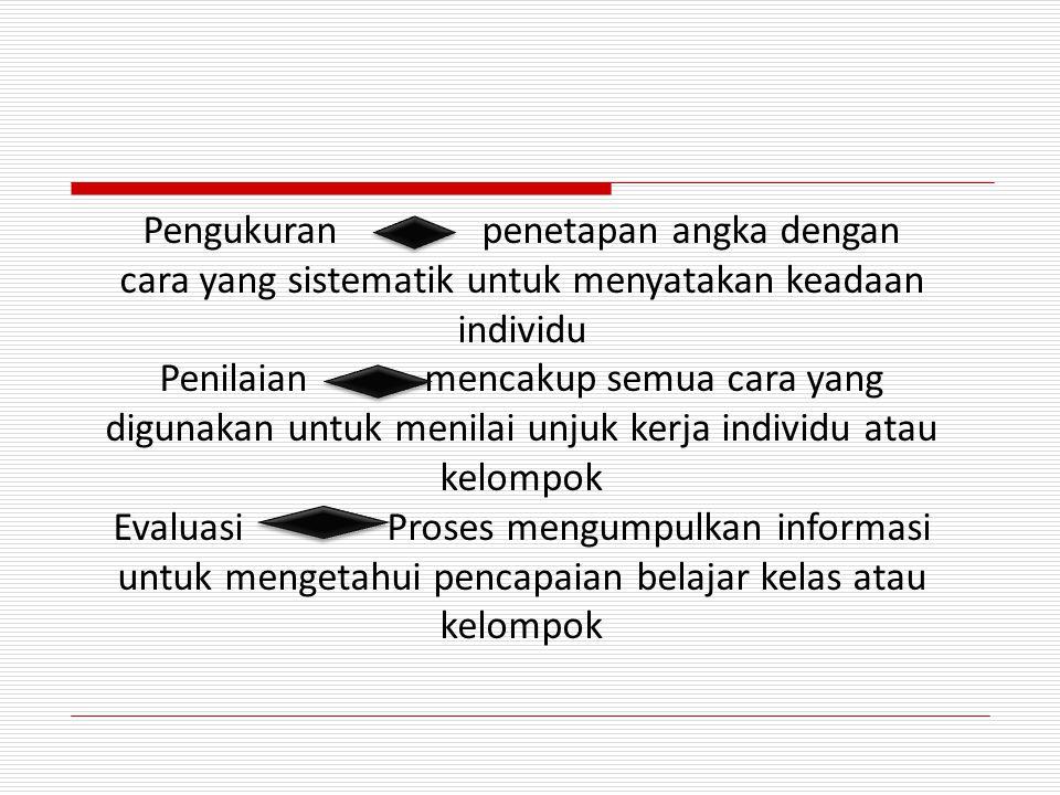 Istilah yang digunakan dalam melakukan evaluasi Pengukuran (measurement) Penilaian (assessment) Evaluasi (evaluation) Cat: Ketiga istilah tersebut aka