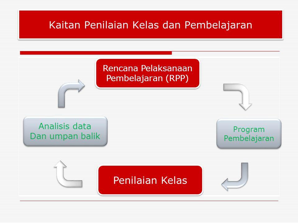PRINSIP-PRINSIP PENILAIAN KELAS 1.Prinsip secara umum yang berlaku bagi sebuah alat ukur: persyaratan Validitas, reliabilitas. 2.Komperhensif (Menyelu