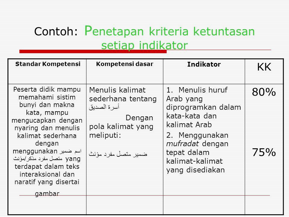 Format penetapan KKM KD dan Indikato r Kriteria ketuntasan Minimal Kriteria Penetapan ketuntasanKKM EssensialKomplek sitas Daya dukung Intake Tinggi 3