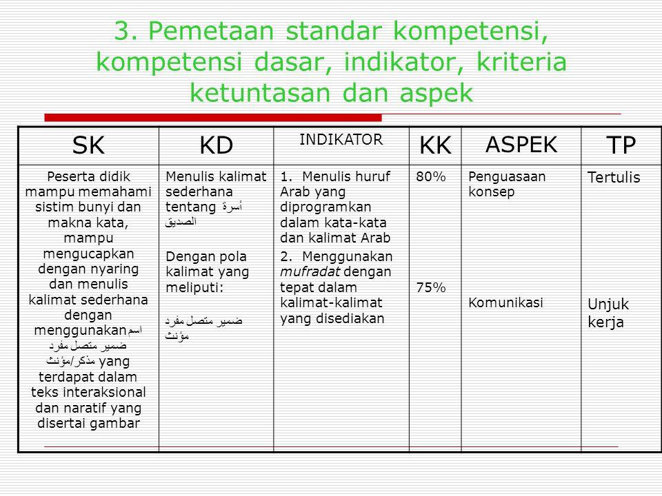 Contoh: P enetapan kriteria ketuntasan setiap indikator Standar KompetensiKompetensi dasar Indikator KK Peserta didik mampu memahami sistim bunyi dan