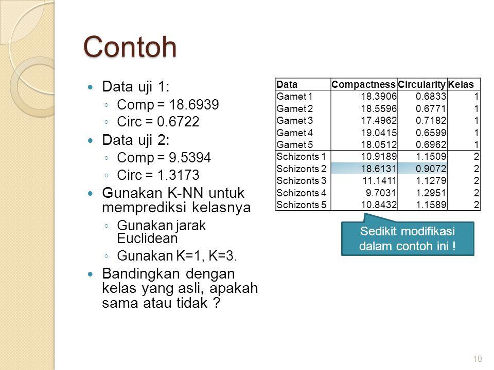 Contoh Data uji 1: ◦ Comp = 18.6939 ◦ Circ = 0.6722 Data uji 2: ◦ Comp = 9.5394 ◦ Circ = 1.3173 Gunakan K-NN untuk memprediksi kelasnya ◦ Gunakan jara