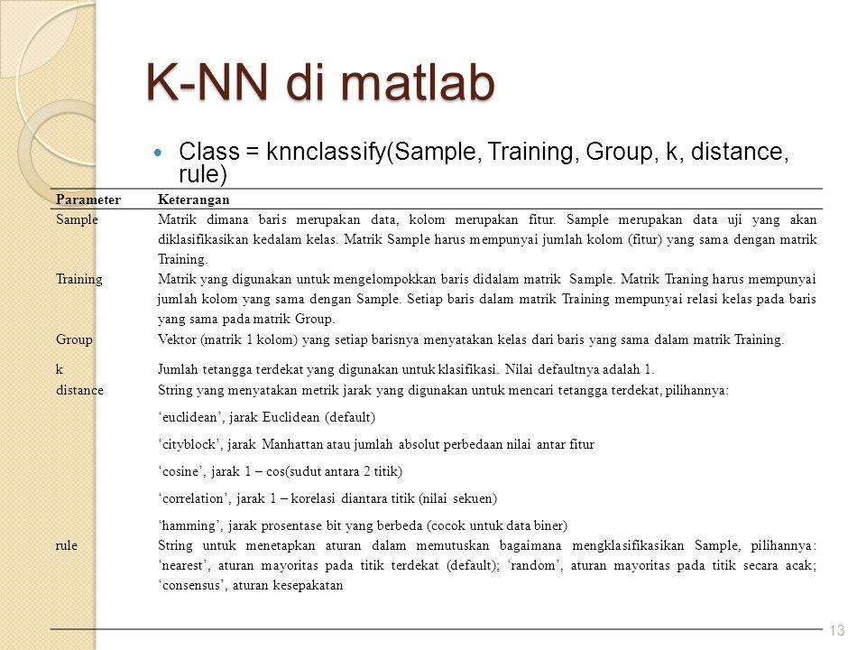 K-NN di matlab Class = knnclassify(Sample, Training, Group, k, distance, rule) 13 ParameterKeterangan Sample Matrik dimana baris merupakan data, kolom