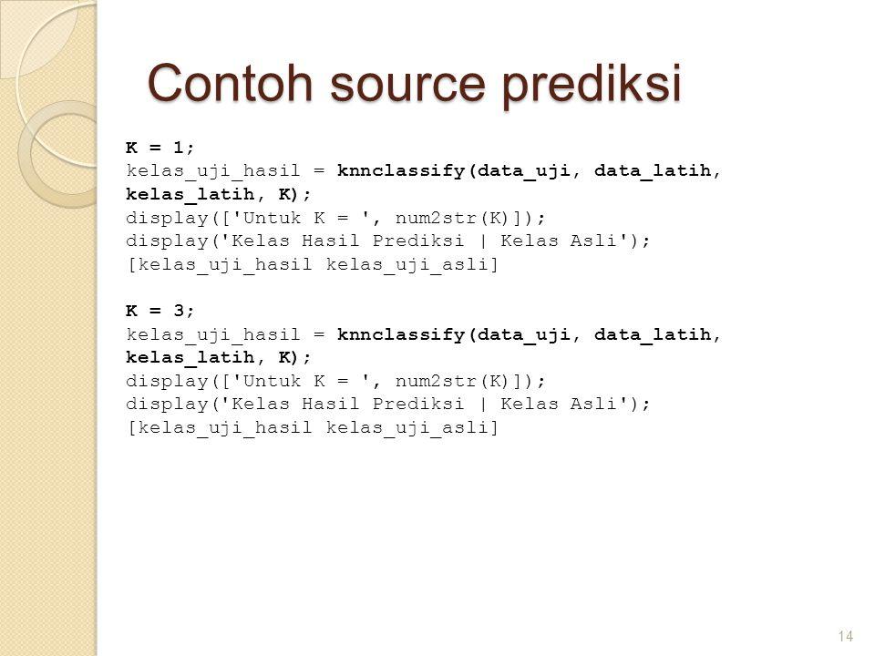 Contoh source prediksi 14 K = 1; kelas_uji_hasil = knnclassify(data_uji, data_latih, kelas_latih, K); display(['Untuk K = ', num2str(K)]); display('Ke