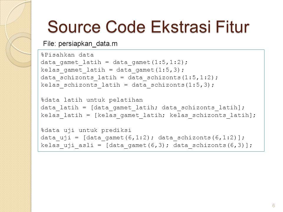 Source Code Ekstrasi Fitur 6 %Pisahkan data data_gamet_latih = data_gamet(1:5,1:2); kelas_gamet_latih = data_gamet(1:5,3); data_schizonts_latih = data