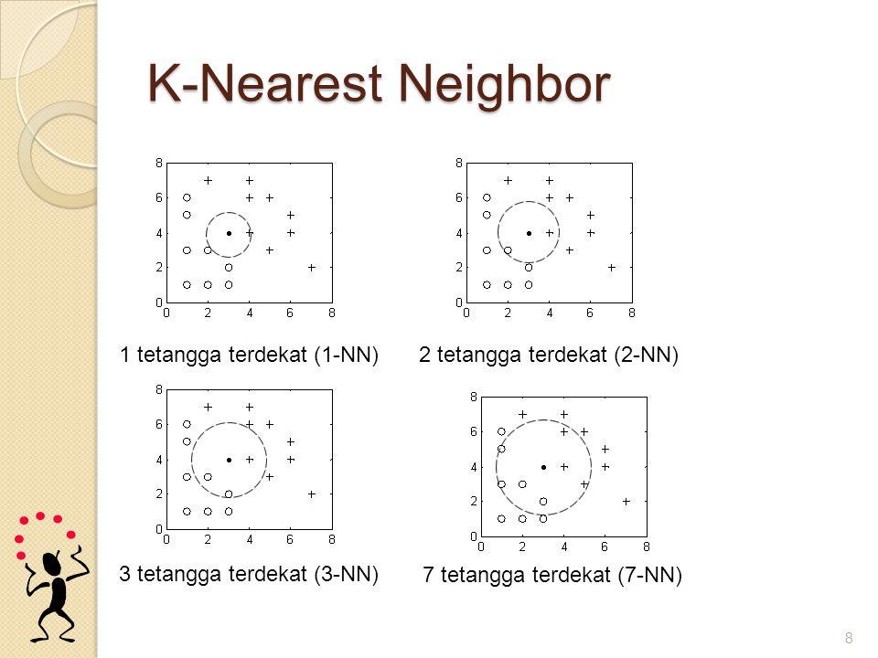 Algoritma K-NN z = (x',y'), adalah data uji dengan vektor x' dan label kelas y' yang belum diketahui Hitung jarak d(x',x), jarak diantara data uji z ke setiap vektor data latih, simpan dalam D Pilih D z  D, yaitu K tetangga terdekat dari z 9